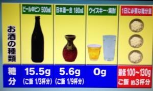 糖尿病を予防する食後血糖値を上げない食事法&魚介類のEPA含有量【たけしの家庭の医学12月18日】
