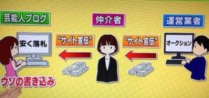 ステマ代行業者の手口/事例&見分け方【NHKゆうどきネットワーク1月9日】