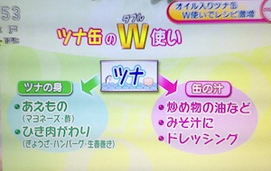 NHKあさイチ ツナ缶汁ドレッシングレシピ/作り方【3月5日 加納栄子】