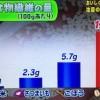 もち麦のメタボ予防効果&簡単レシピ(ゆで方&リゾット)【NHKゆうどきネットワーク 4月8日】