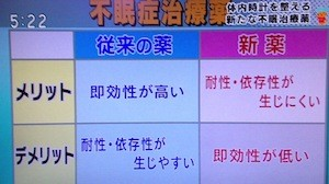体内時計を整える新たな不眠症治療薬ラメルテオン【NHKゆうどきネットワーク 4月3日】