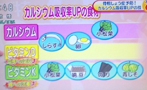 NHKあさイチ しらすの野菜トーストレシピ【4月16日 浅尾貴子】