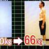 スロージョギングダイエットのやり方と効果【世界一受けたい授業 5月25日】