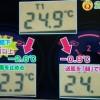 NHKあさイチ ガソリンを節約しつつ車内温度を暖かく保つ方法【12月1日】