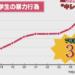 キレる子供の対処法と原因・接し方。キレにくい子供の育て方|NHKあさイチ